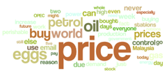wordcloud_Of Eggs and Petroleum Prices